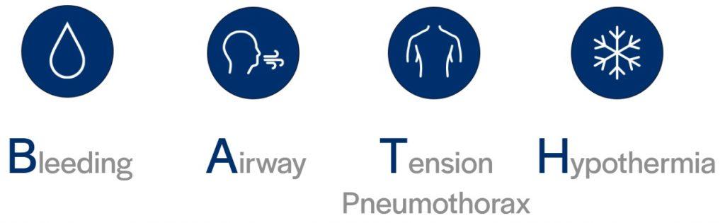 BATH Bleeding Airway Tension Pneumothorax Hypothermia